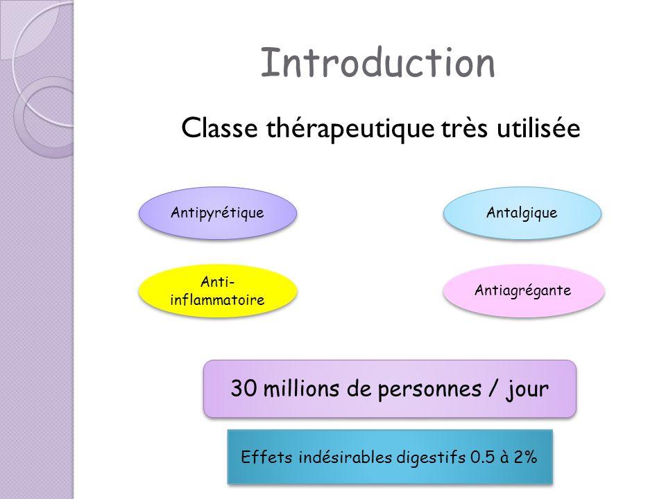 IV/ Effets pharmacologiques des AINS Effets recherchés - Effet anti-inflammatoire : atténuation des phénomènes inflammatoires impliquant les prostaglandines (vasodilatation, œdème, douleur).