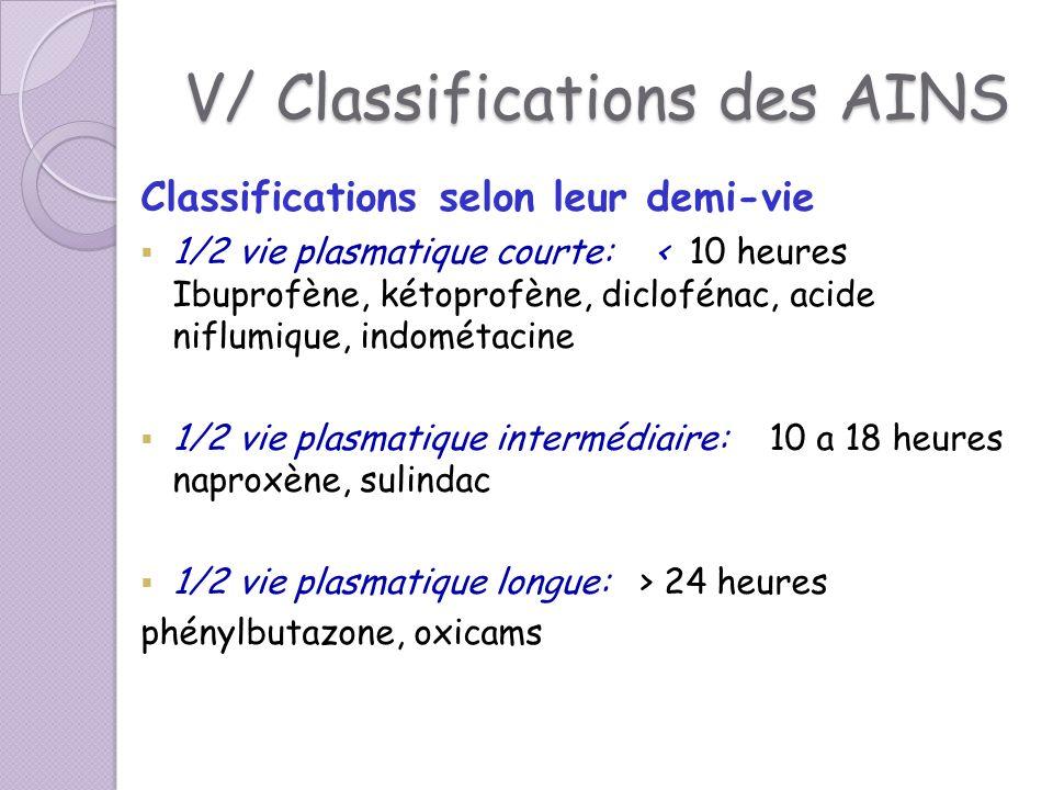 V/ Classifications des AINS Classifications selon leur demi-vie 1/2 vie plasmatique courte: < 10 heures Ibuprofène, kétoprofène, diclofénac, acide nif