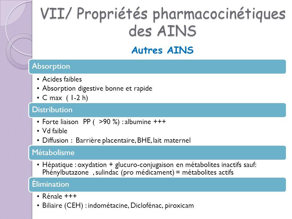 VII/ Propriétés pharmacocinétiques des AINS Autres AINS Absorption Acides faibles Absorption digestive bonne et rapide C max ( 1-2 h) Distribution For