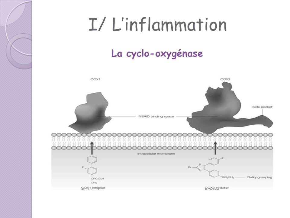 II/ Définition des AINS - Les AINS sont des médicaments symptomatologiques capables de sopposer au processus inflammatoire, quelle quen soit la cause : mécanique, chimique, infectieuse et immunologique.