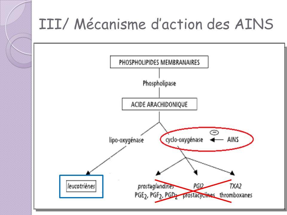 V/ Classifications des AINS Classifications selon leur demi-vie 1/2 vie plasmatique courte: < 10 heures Ibuprofène, kétoprofène, diclofénac, acide niflumique, indométacine 1/2 vie plasmatique intermédiaire: 10 a 18 heures naproxène, sulindac 1/2 vie plasmatique longue: > 24 heures phénylbutazone, oxicams