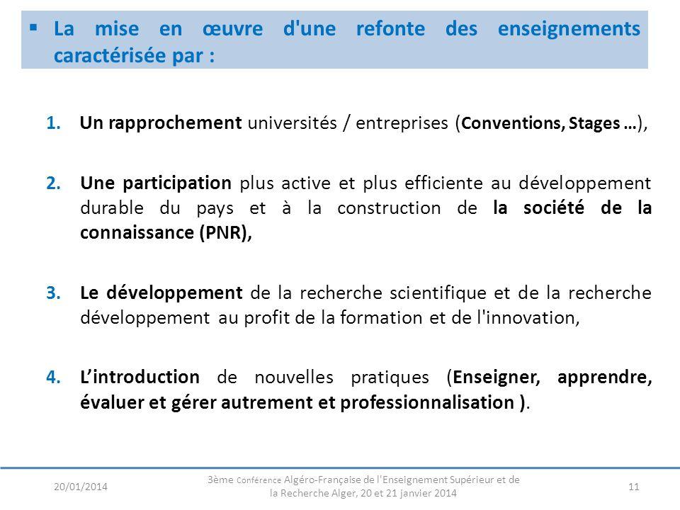 1120/01/2014 3ème Conférence Algéro-Française de l'Enseignement Supérieur et de la Recherche Alger, 20 et 21 janvier 2014 1. Un rapprochement universi