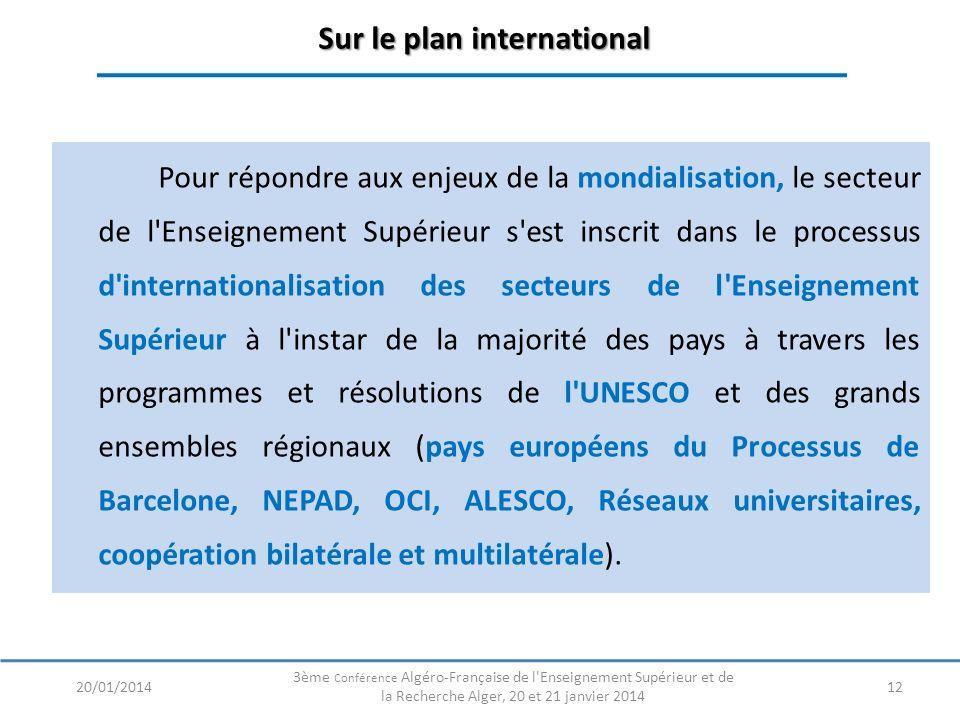Sur le plan international Sur le plan international Pour répondre aux enjeux de la mondialisation, le secteur de l Enseignement Supérieur s est inscrit dans le processus d internationalisation des secteurs de l Enseignement Supérieur à l instar de la majorité des pays à travers les programmes et résolutions de l UNESCO et des grands ensembles régionaux (pays européens du Processus de Barcelone, NEPAD, OCI, ALESCO, Réseaux universitaires, coopération bilatérale et multilatérale).