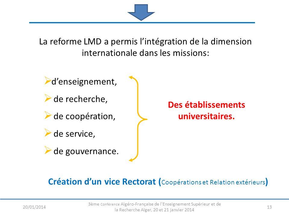 La reforme LMD a permis lintégration de la dimension internationale dans les missions: 13 denseignement, de recherche, de coopération, de service, de