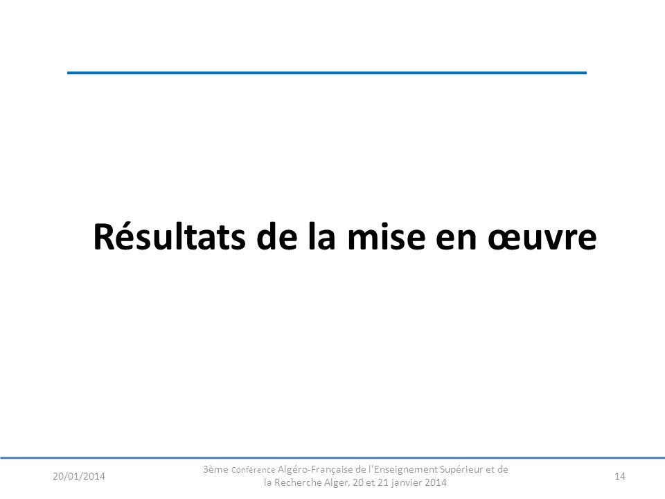 Résultats de la mise en œuvre 1420/01/2014 3ème Conférence Algéro-Française de l Enseignement Supérieur et de la Recherche Alger, 20 et 21 janvier 2014
