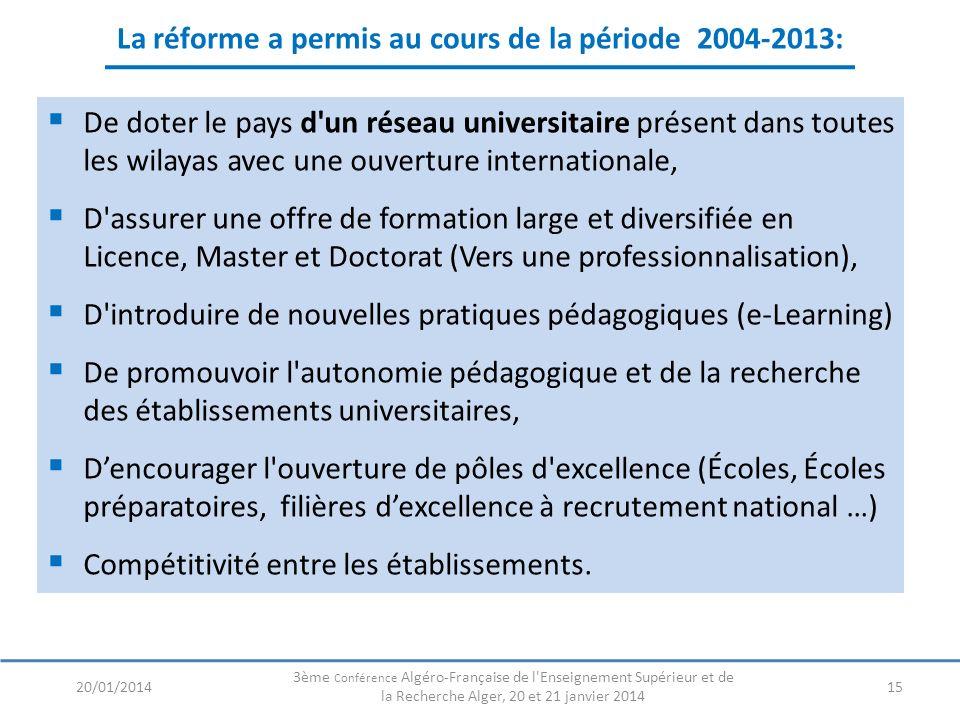 La réforme a permis au cours de la période 2004-2013: De doter le pays d'un réseau universitaire présent dans toutes les wilayas avec une ouverture in