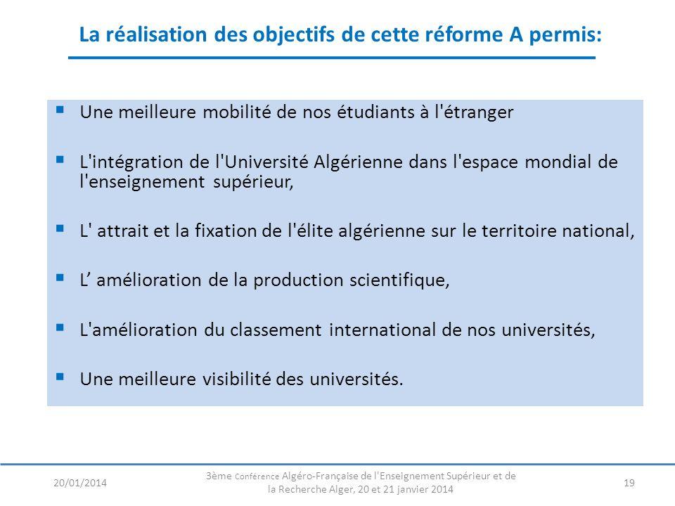 La réalisation des objectifs de cette réforme A permis: Une meilleure mobilité de nos étudiants à l'étranger L'intégration de l'Université Algérienne