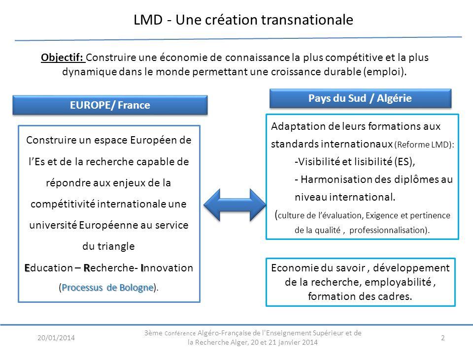 La reforme LMD a permis lintégration de la dimension internationale dans les missions: 13 denseignement, de recherche, de coopération, de service, de gouvernance.
