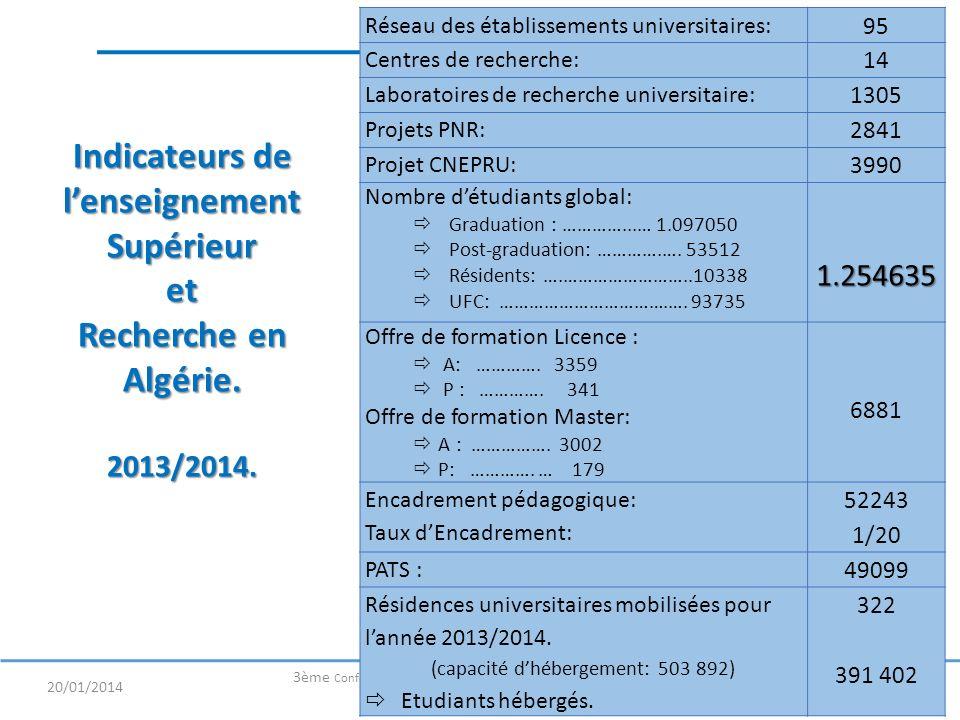 Conférence Nationale des Universités20 Indicateurs de lenseignement Supérieur et Recherche en Algérie. 2013/2014. 20/01/2014 3ème Conférence Algéro-Fr
