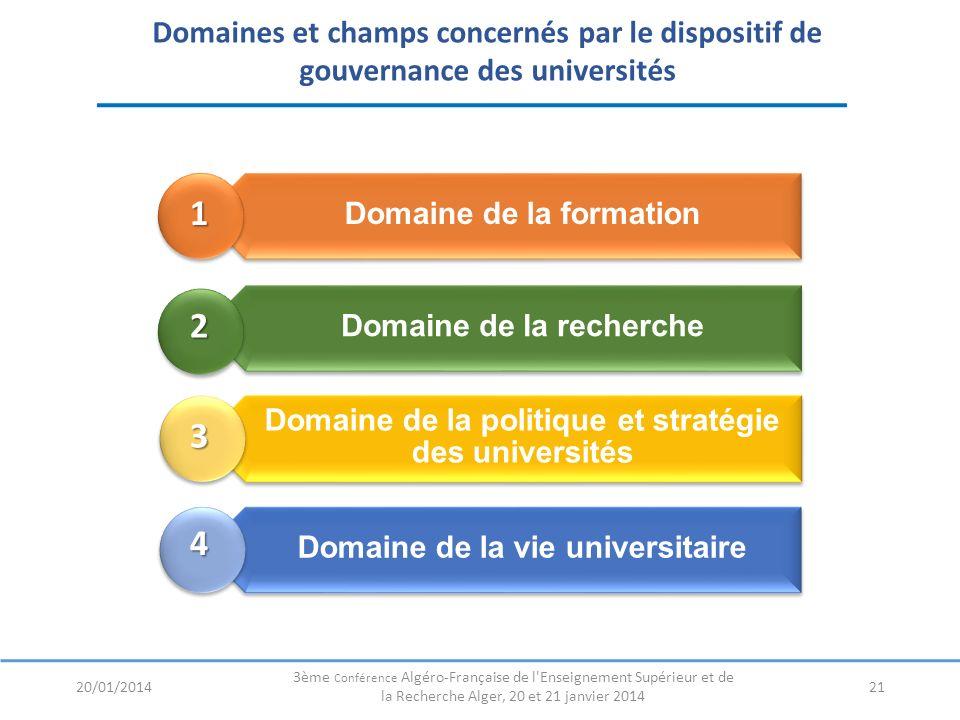 Domaine de la formation Domaine de la recherche Domaine de la politique et stratégie des universités Domaine de la vie universitaire 21 Domaines et ch