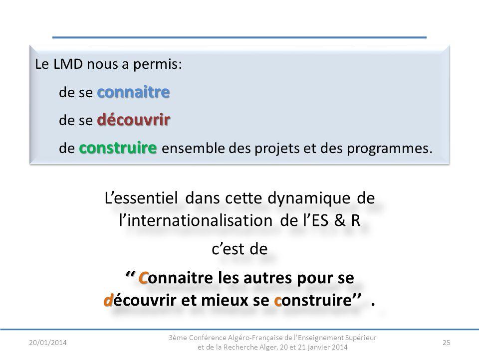 20/01/2014 3ème Conférence Algéro-Française de l'Enseignement Supérieur et de la Recherche Alger, 20 et 21 janvier 2014 25 Le LMD nous a permis: conna