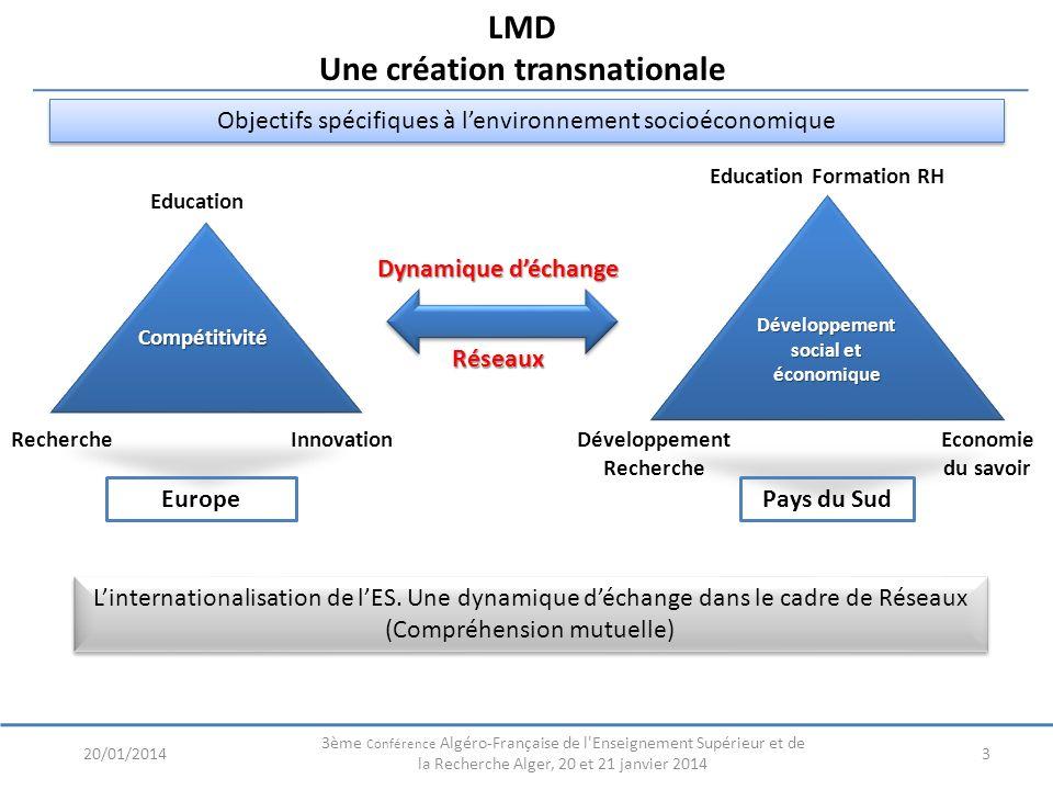 LMD Une création transnationale Objectifs spécifiques à lenvironnement socioéconomique Education RechercheInnovationEconomie du savoir Développement R