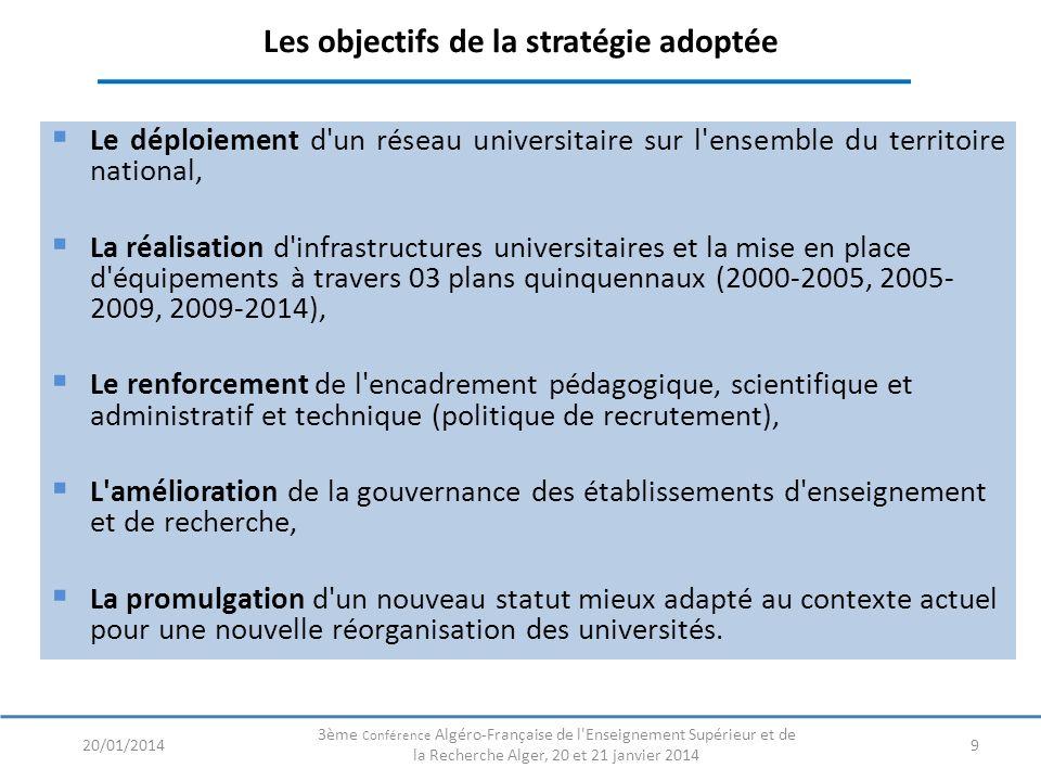 Les objectifs de la stratégie adoptée Le déploiement d'un réseau universitaire sur l'ensemble du territoire national, La réalisation d'infrastructures
