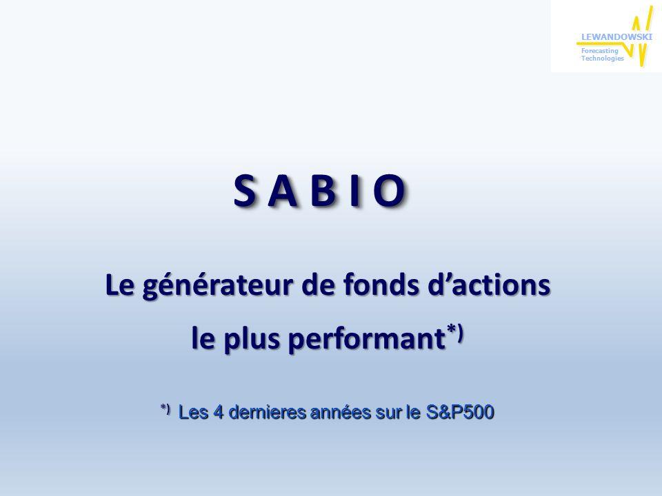 S A B I O Le générateur de fonds dactions le plus performant *) *) Les 4 dernieres années sur le S&P500