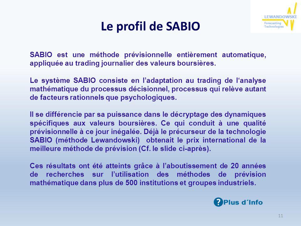 Le profil de SABIO 11 SABIO est une méthode prévisionnelle entièrement automatique, appliquée au trading journalier des valeurs boursières. Le système