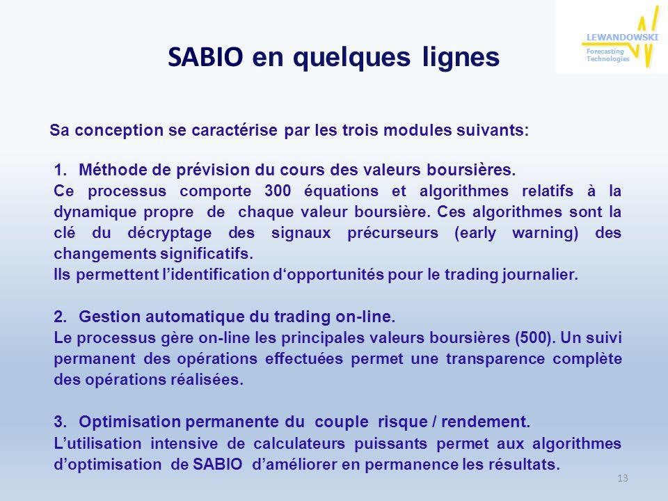 SABIO en quelques lignes Sa conception se caractérise par les trois modules suivants: 1.Méthode de prévision du cours des valeurs boursières.