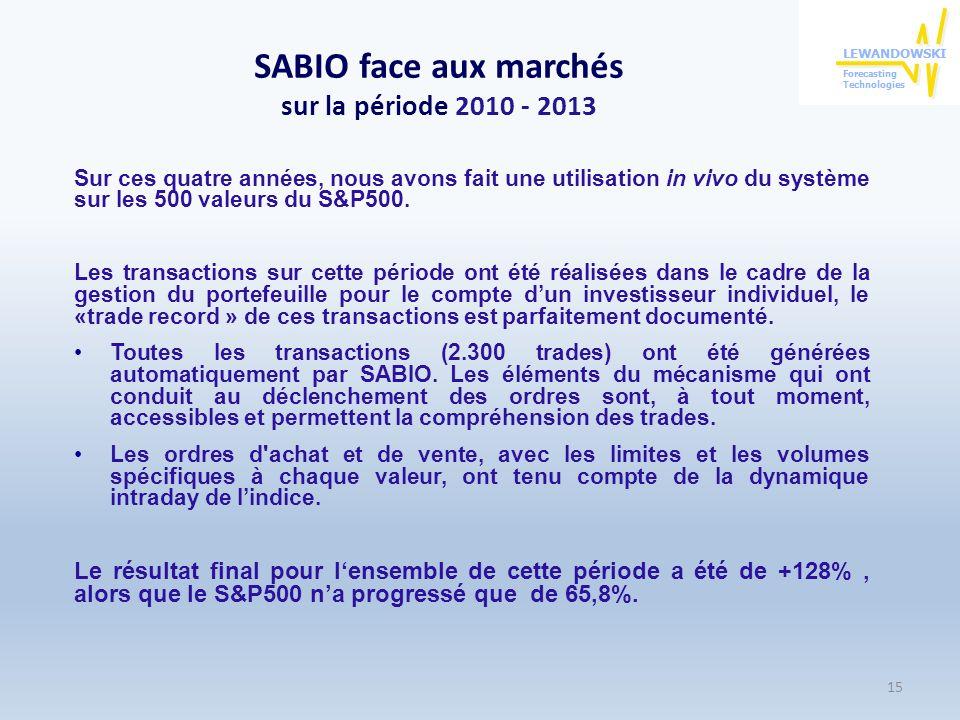 SABIO face aux marchés sur la période 2010 - 2013 Sur ces quatre années, nous avons fait une utilisation in vivo du système sur les 500 valeurs du S&P500.