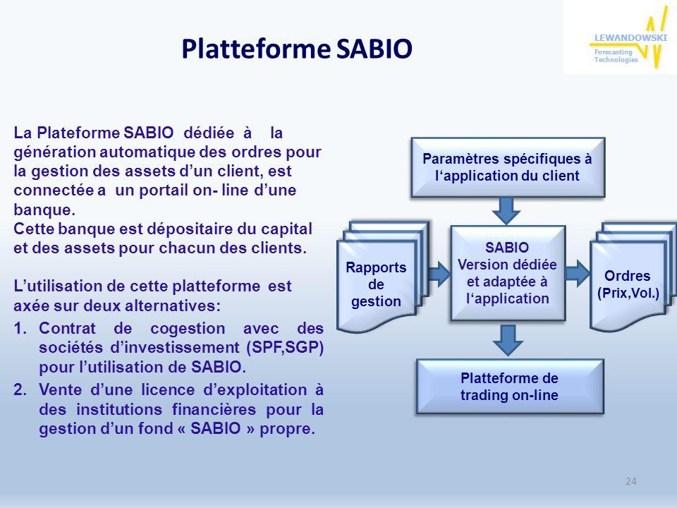 La Plateforme SABIO dédiée à la génération automatique des ordres pour la gestion des assets dun client, est connectée a un portail on- line dune banque.