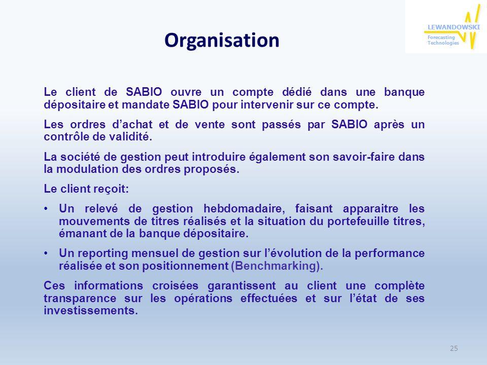 Organisation Le client de SABIO ouvre un compte dédié dans une banque dépositaire et mandate SABIO pour intervenir sur ce compte. Les ordres dachat et