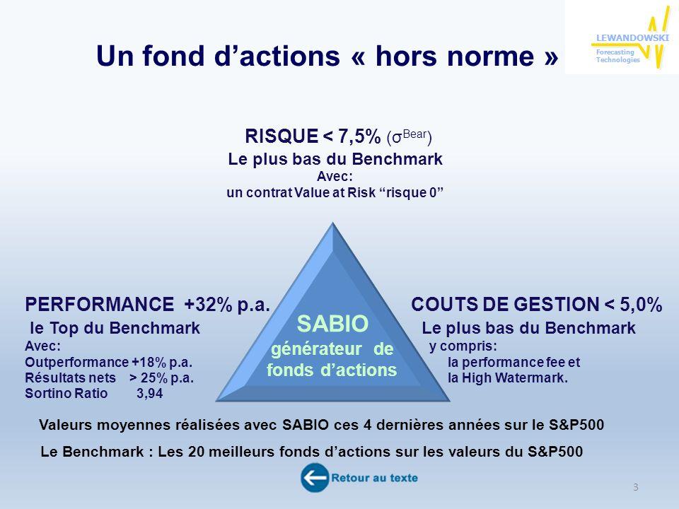 Un fond dactions « hors norme » 3 PERFORMANCE +32% p.a. le Top du Benchmark Avec: Outperformance +18% p.a. Résultats nets > 25% p.a. Sortino Ratio 3,9