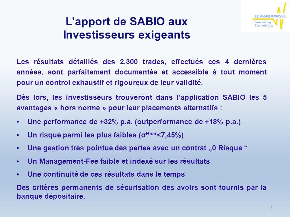 Lapport de SABIO aux Investisseurs exigeants Les résultats détaillés des 2.300 trades, effectués ces 4 dernières années, sont parfaitement documentés et accessible à tout moment pour un control exhaustif et rigoureux de leur validité.