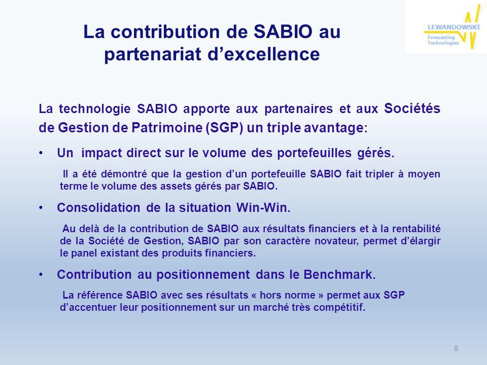 La contribution de SABIO au partenariat dexcellence La technologie SABIO apporte aux partenaires et aux Sociétés de Gestion de Patrimoine (SGP) un triple avantage : Un impact direct sur le volume des portefeuilles gérés.