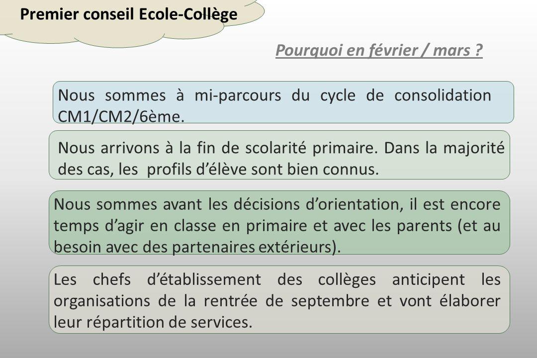 Premier conseil Ecole-Collège Pourquoi en février / mars ? Nous sommes à mi-parcours du cycle de consolidation CM1/CM2/6ème. Nous arrivons à la fin de
