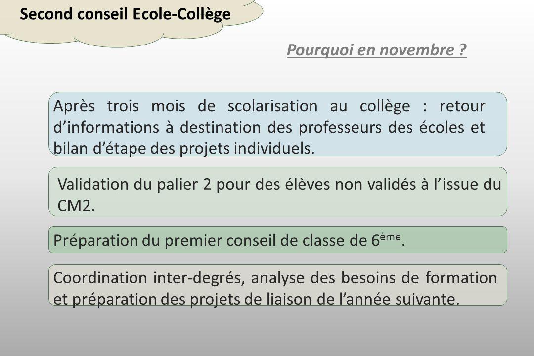 Second conseil Ecole-Collège Pourquoi en novembre ? Après trois mois de scolarisation au collège : retour dinformations à destination des professeurs
