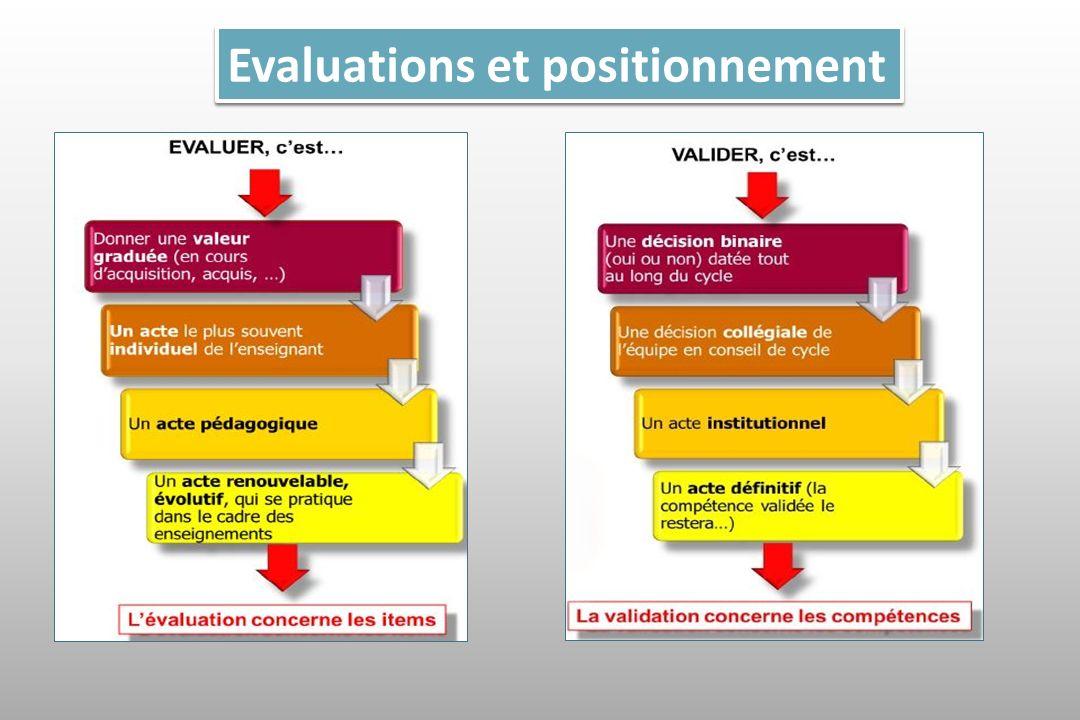 Evaluations et positionnement