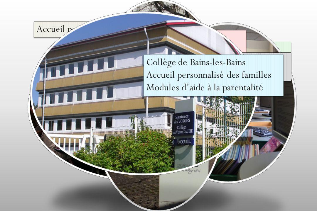 Collège de Contrexéville Groupe de compétences français / maths Collège de Contrexéville Groupe de compétences français / maths Collège de Vittel Acco