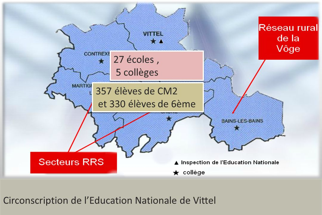 Circonscription de lEducation Nationale de Vittel 27 écoles, 5 collèges 27 écoles, 5 collèges 357 élèves de CM2 et 330 élèves de 6ème 357 élèves de CM