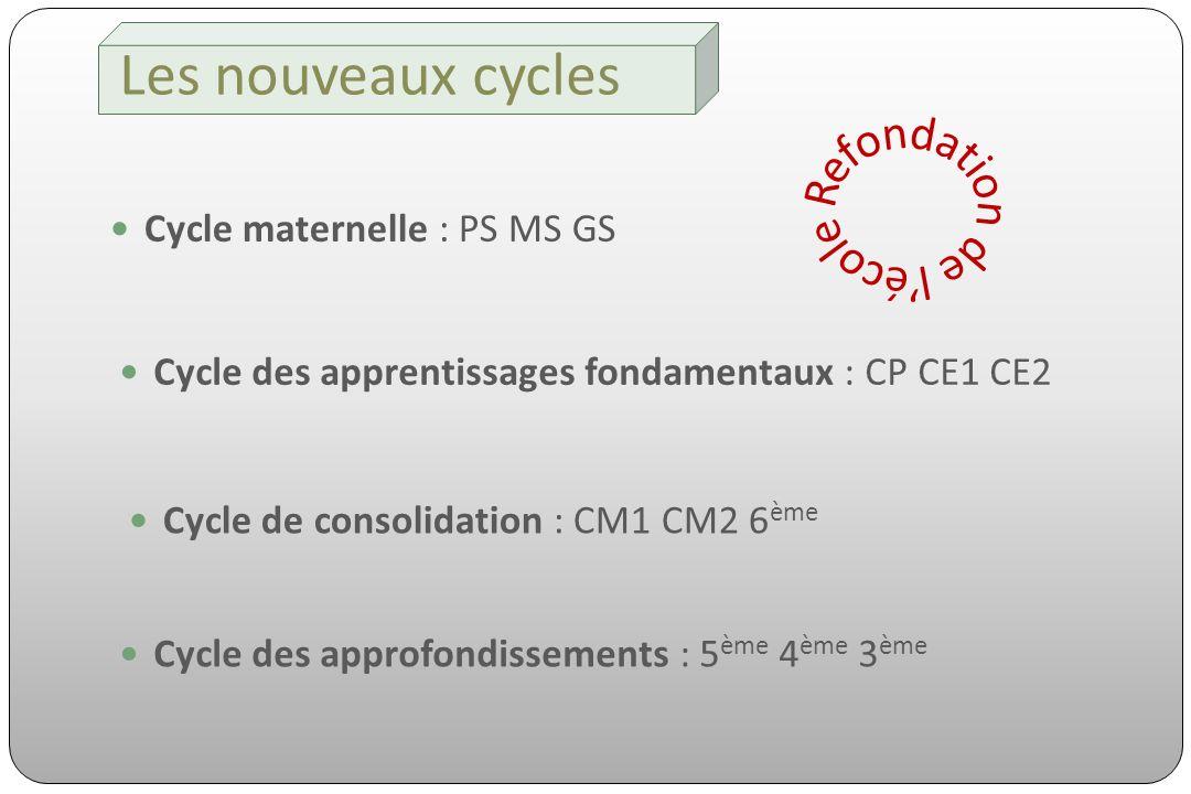 Second conseil Ecole-Collège Pourquoi en novembre .