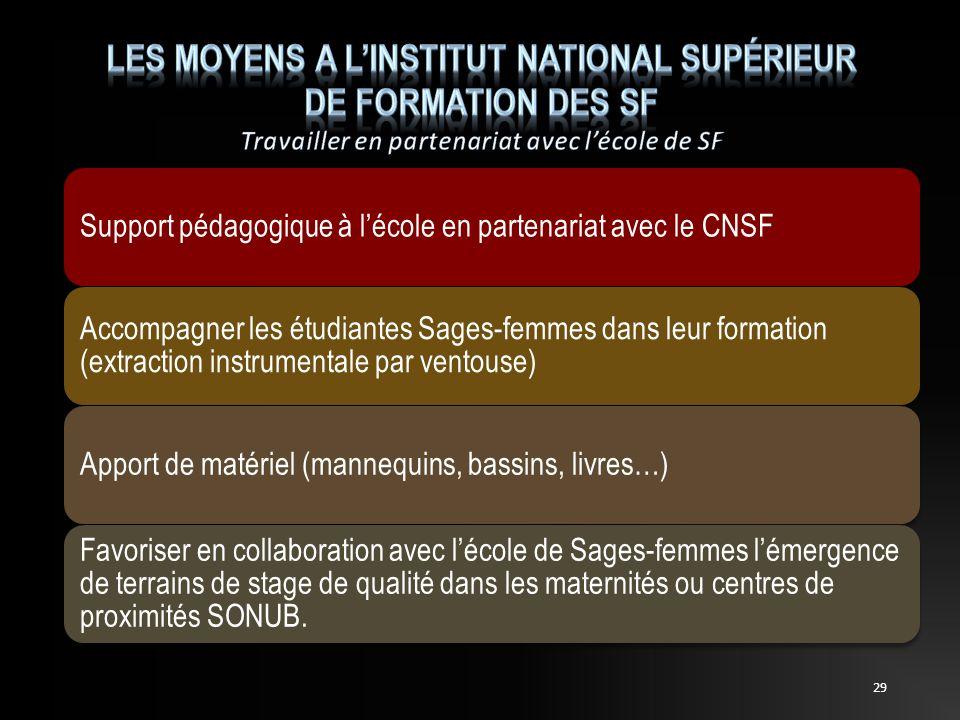 Support pédagogique à lécole en partenariat avec le CNSF Accompagner les étudiantes Sages-femmes dans leur formation (extraction instrumentale par ven