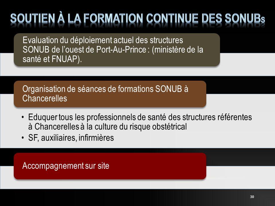 Evaluation du déploiement actuel des structures SONUB de louest de Port-Au-Prince : (ministère de la santé et FNUAP). Eduquer tous les professionnels