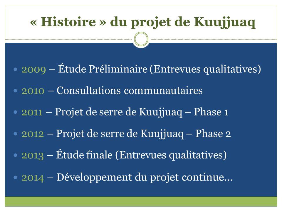 « Histoire » du projet de Kuujjuaq 2009 – Étude Préliminaire (Entrevues qualitatives) 2010 – Consultations communautaires 2011 – Projet de serre de Ku