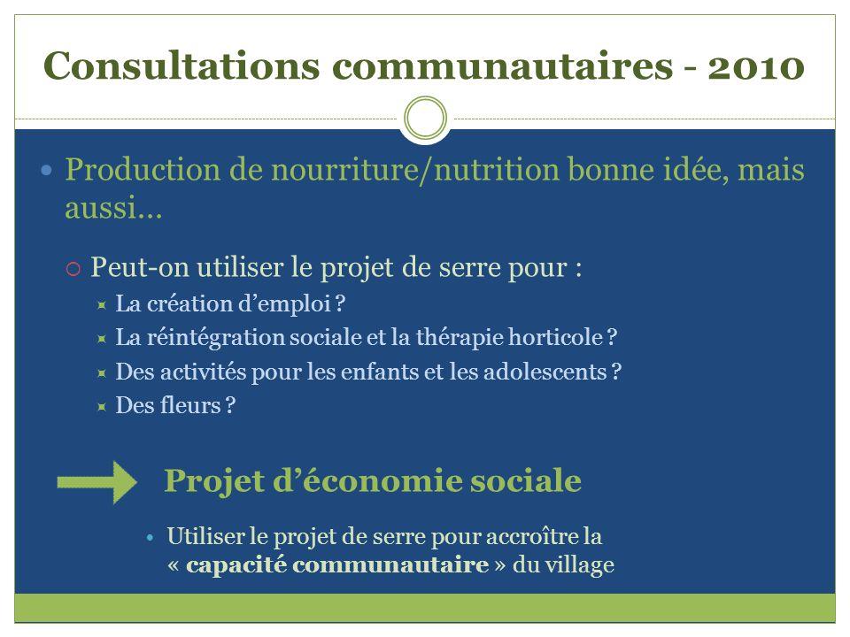 Consultations communautaires - 2010 Production de nourriture/nutrition bonne idée, mais aussi... Peut-on utiliser le projet de serre pour : La créatio