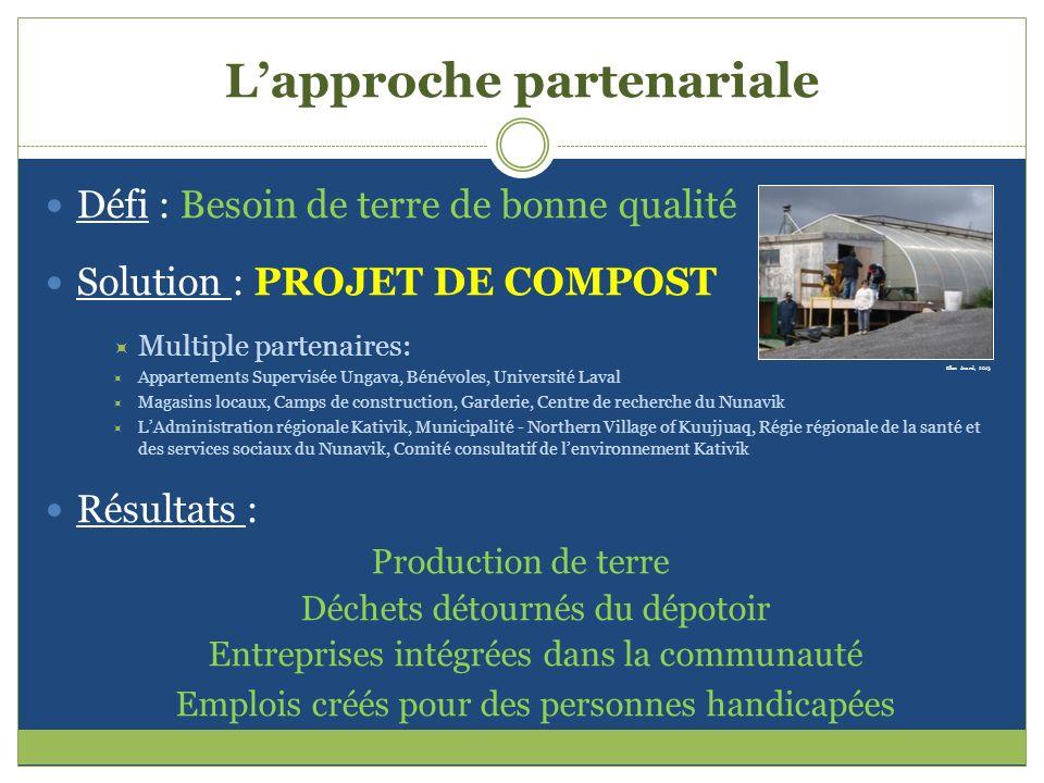 Lapproche partenariale Défi : Besoin de terre de bonne qualité Solution : PROJET DE COMPOST Multiple partenaires: Appartements Supervisée Ungava, Béné