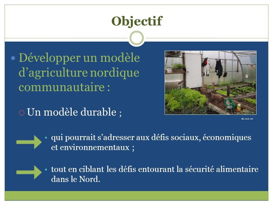 Objectif Développer un modèle dagriculture nordique communautaire : Un modèle durable ; qui pourrait sadresser aux défis sociaux, économiques et envir