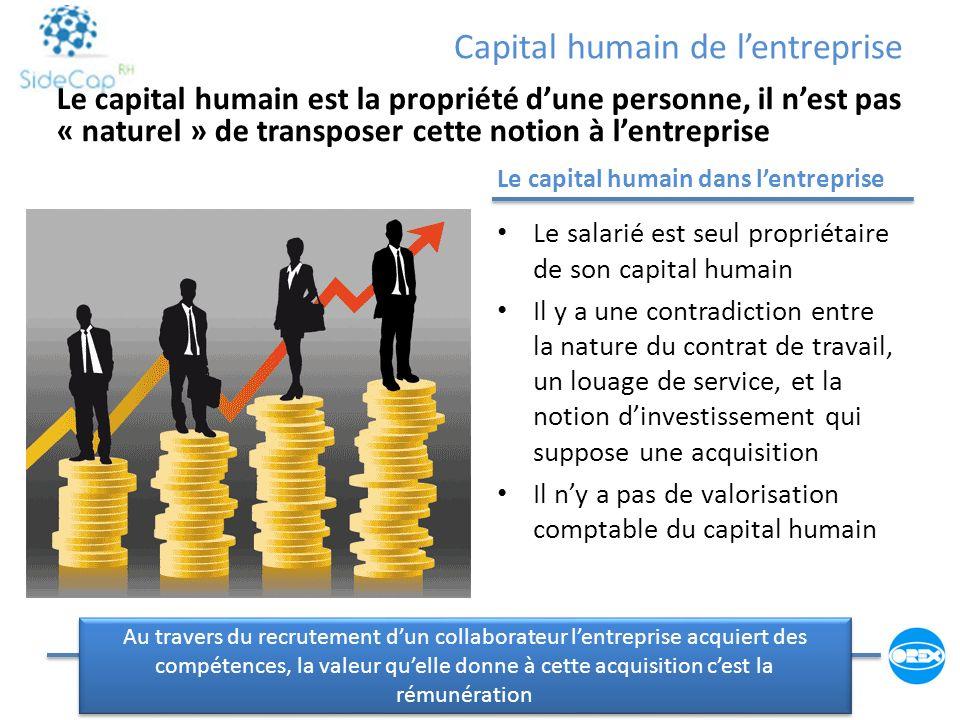 Capital humain de lentreprise Le capital humain dans lentreprise Le salarié est seul propriétaire de son capital humain Il y a une contradiction entre