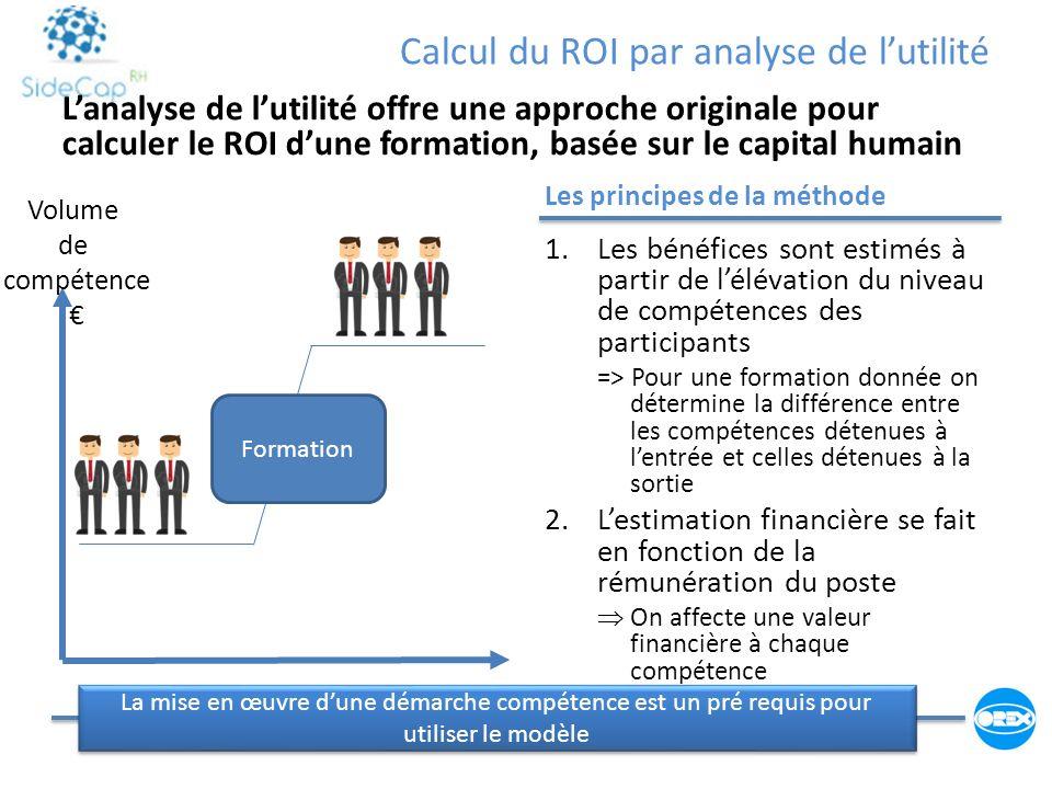 Calcul du ROI par analyse de lutilité Les principes de la méthode 1.Les bénéfices sont estimés à partir de lélévation du niveau de compétences des par