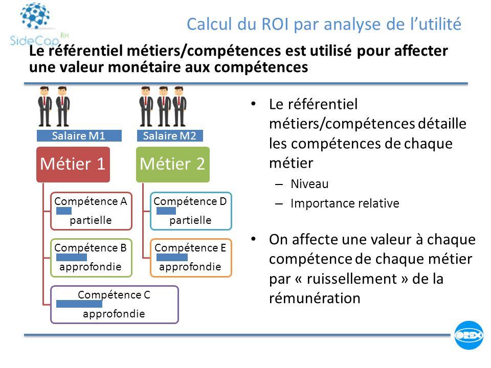 Le référentiel métiers/compétences détaille les compétences de chaque métier – Niveau – Importance relative Le référentiel métiers/compétences est uti
