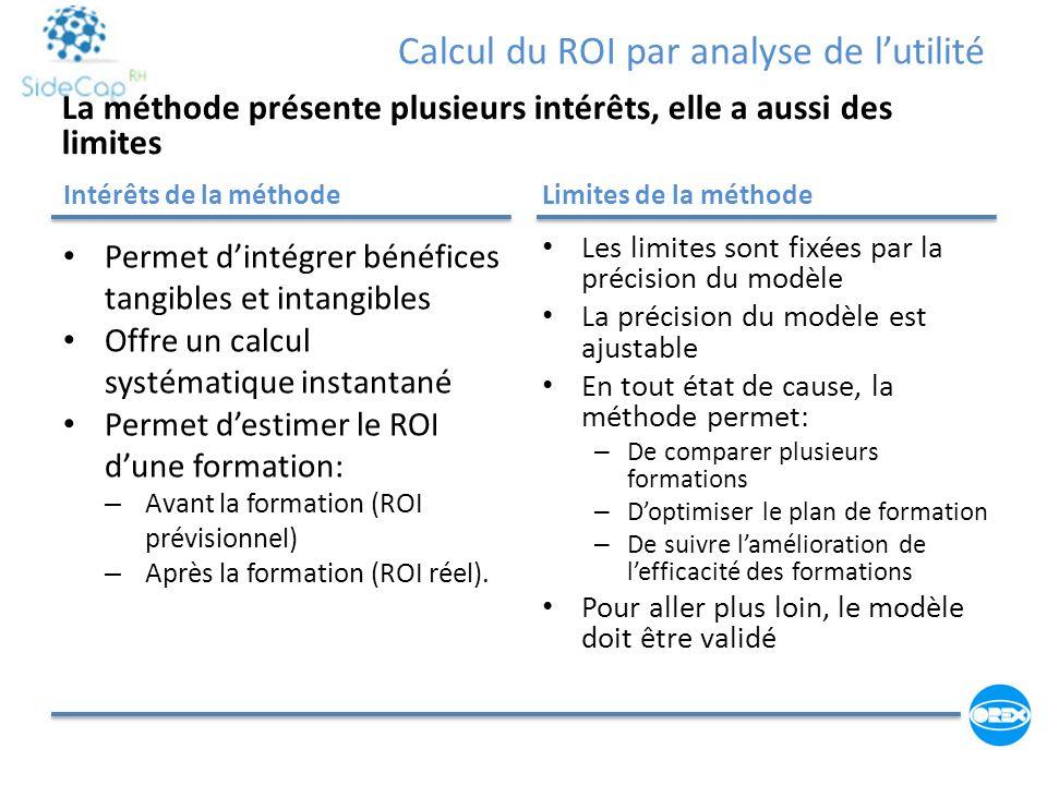 Calcul du ROI par analyse de lutilité Intérêts de la méthode Permet dintégrer bénéfices tangibles et intangibles Offre un calcul systématique instanta