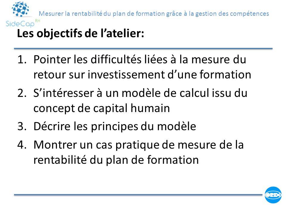 1.Pointer les difficultés liées à la mesure du retour sur investissement dune formation 2.Sintéresser à un modèle de calcul issu du concept de capital
