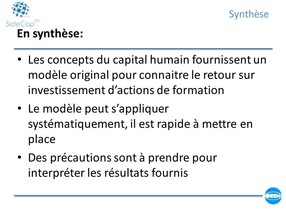 Les concepts du capital humain fournissent un modèle original pour connaitre le retour sur investissement dactions de formation Le modèle peut sappliq