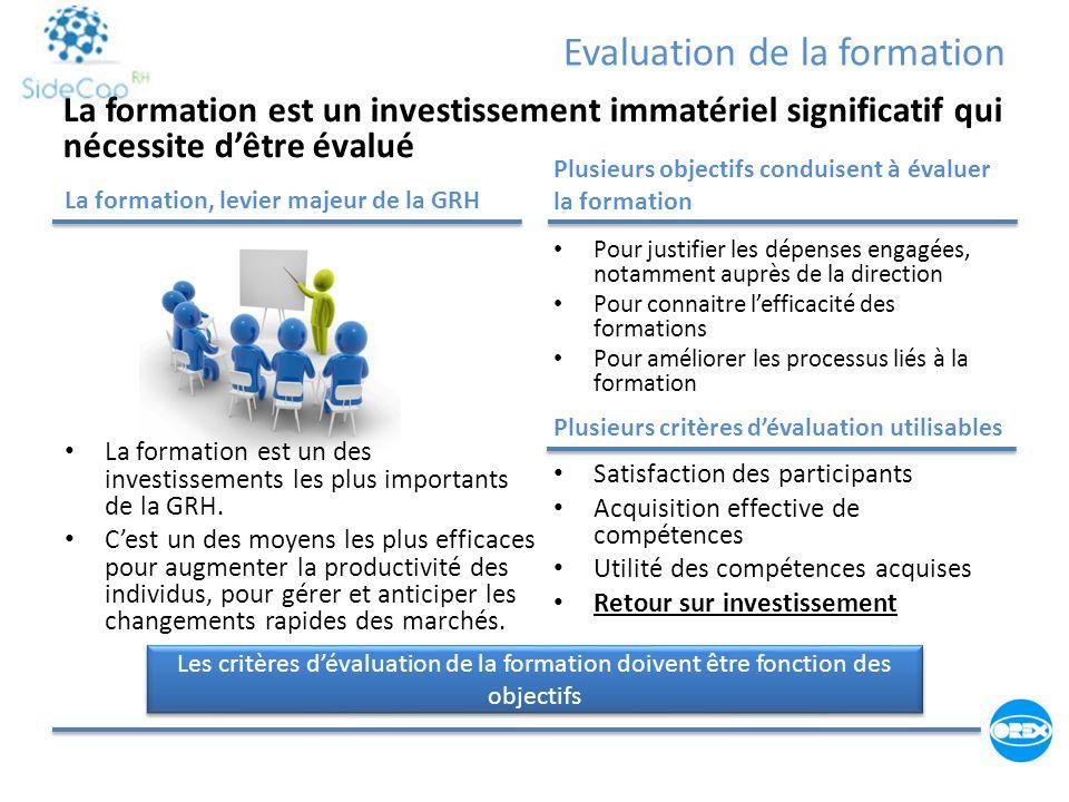 Evaluation de la formation La formation, levier majeur de la GRH La formation est un des investissements les plus importants de la GRH. Cest un des mo