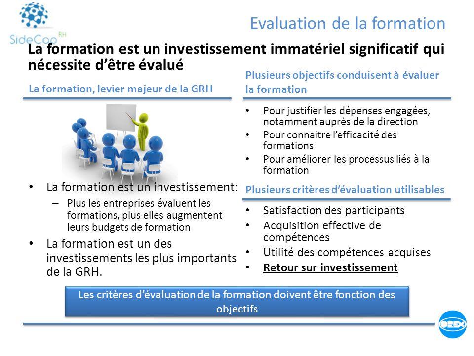 Evaluation de la formation La formation, levier majeur de la GRH La formation est un investissement: – Plus les entreprises évaluent les formations, p