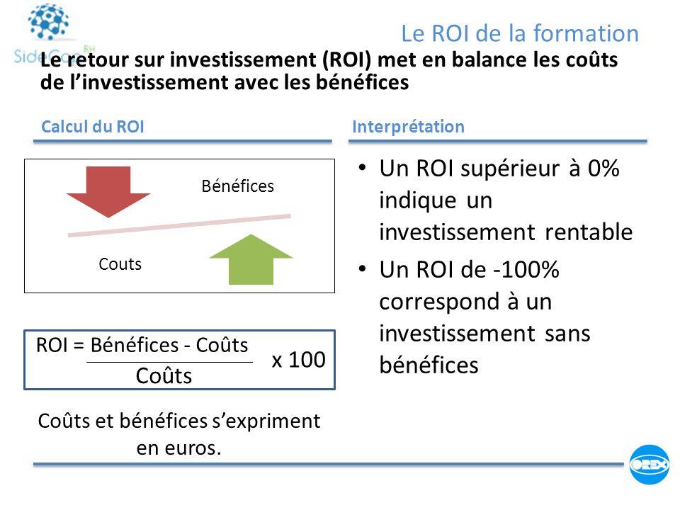 Le ROI de la formation Calcul du ROIInterprétation Le retour sur investissement (ROI) met en balance les coûts de linvestissement avec les bénéfices B