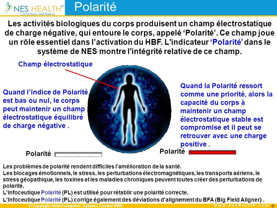 © Copyright Nutri-Energetics Systems Limited 2009. www.neshealth.com Polarité Les activités biologiques du corps produisent un champ électrostatique d