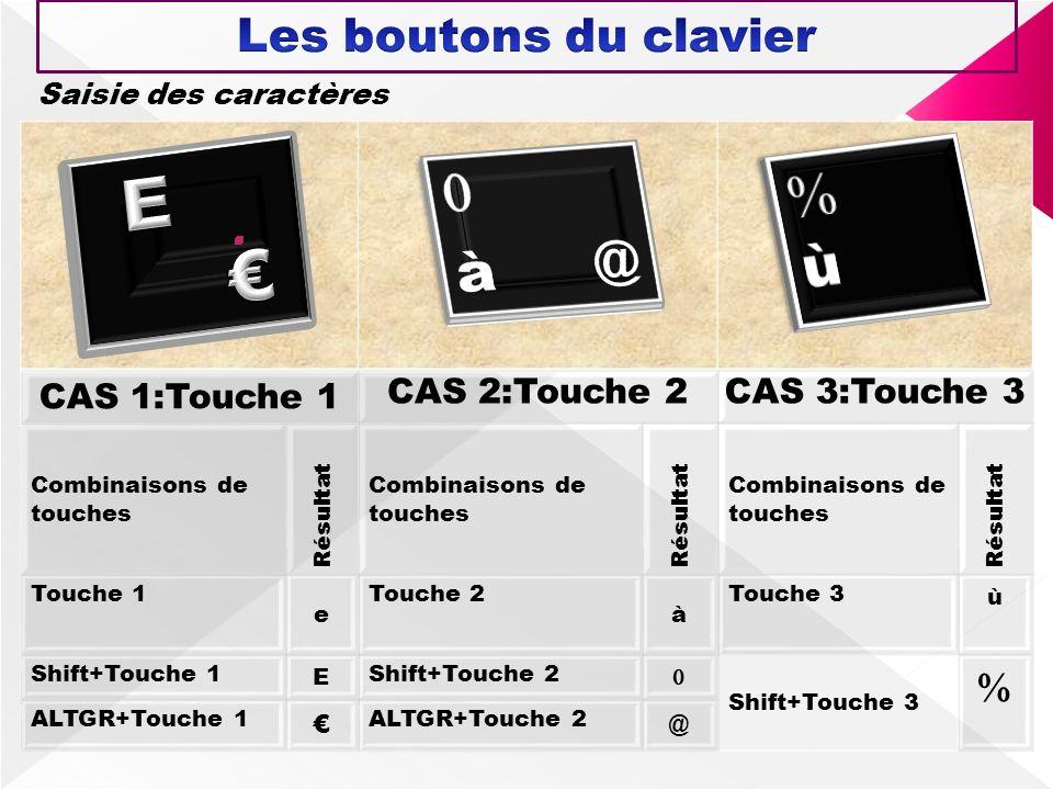 Saisie des caractères CAS 1:Touche 1 CAS 2:Touche 2CAS 3:Touche 3 Combinaisons de touches Résultat Combinaisons de touches Résultat Combinaisons de to