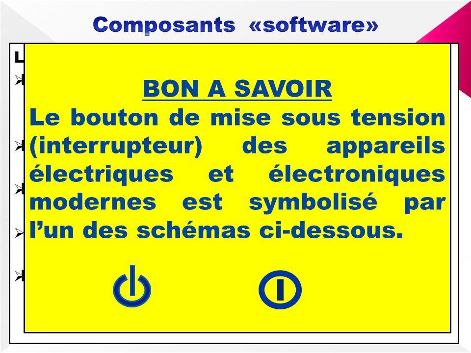 BON A SAVOIR Le bouton de mise sous tension (interrupteur) des appareils électriques et électroniques modernes est symbolisé par lun des schémas ci-de